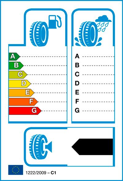 Standard Reifen Label